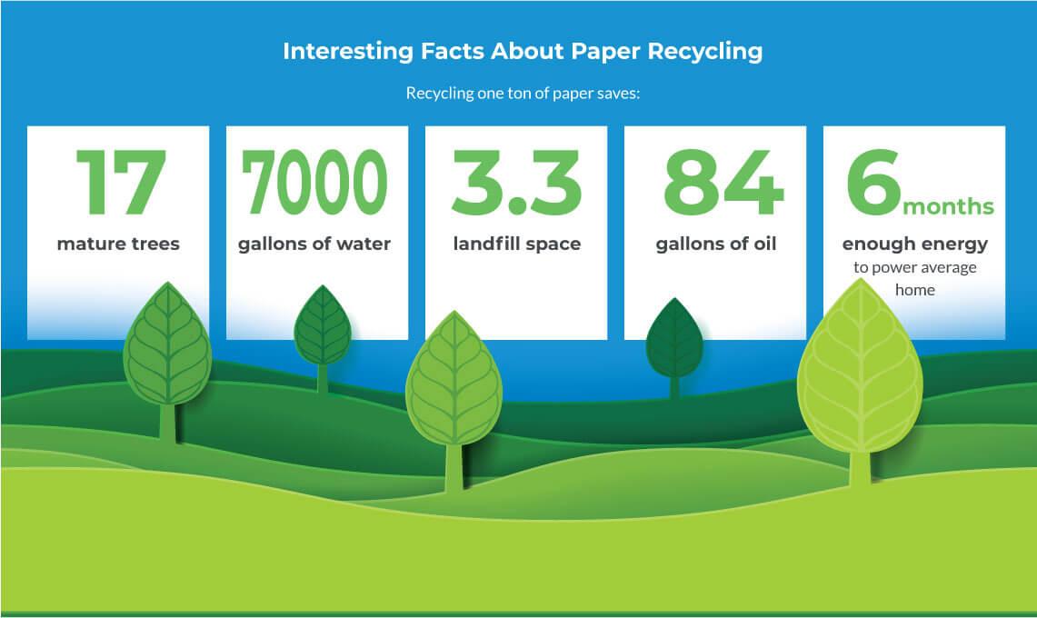 Environment Stats